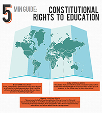 Constitutional Rights to Education