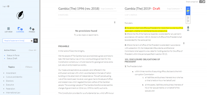 gambia comparison_term limits