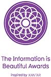 Kantar Information is Beautiful Awards